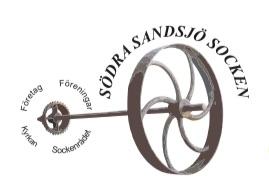 Södra Sandsjö Socken